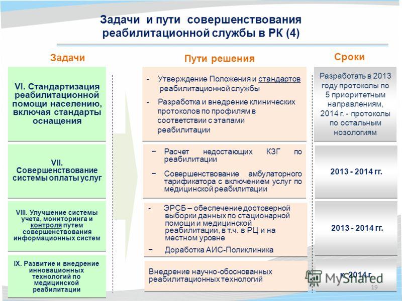 VI. Стандартизация реабилитационной помощи населению, включая стандарты оснащения - Утверждение Положения и стандартов реабилитационной службы - Разработка и внедрение клинических протоколов по профилям в соответствии с этапами реабилитации - Утвержд