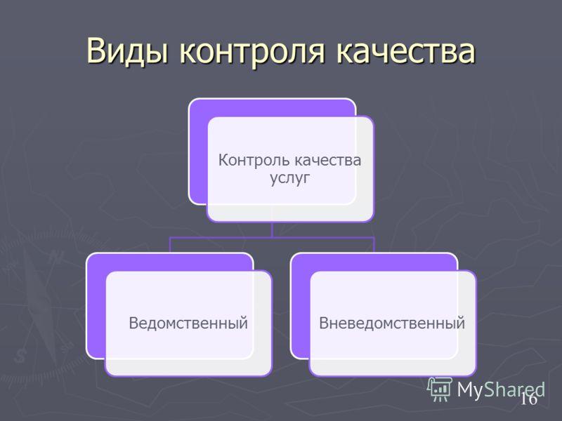 Виды контроля качества Контроль качества услуг ВедомственныйВневедомственный 16