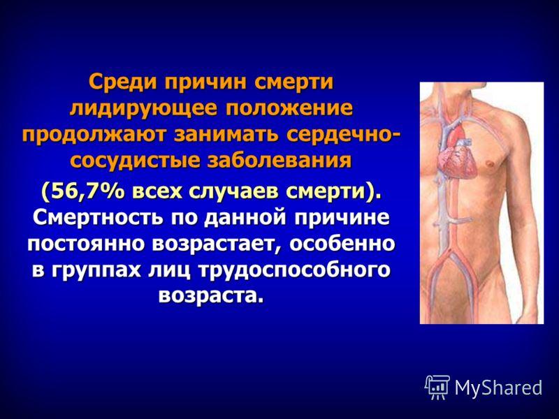 Среди причин смерти лидирующее положение продолжают занимать сердечно- сосудистые заболевания (56,7% всех случаев смерти). Смертность по данной причине постоянно возрастает, особенно в группах лиц трудоспособного возраста.