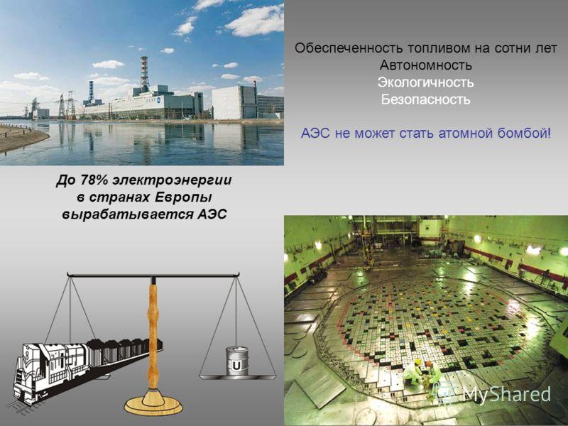 Обеспеченность топливом на сотни лет Автономность Экологичность Безопасность АЭС не может стать атомной бомбой! До 78% электроэнергии в странах Европы вырабатывается АЭС