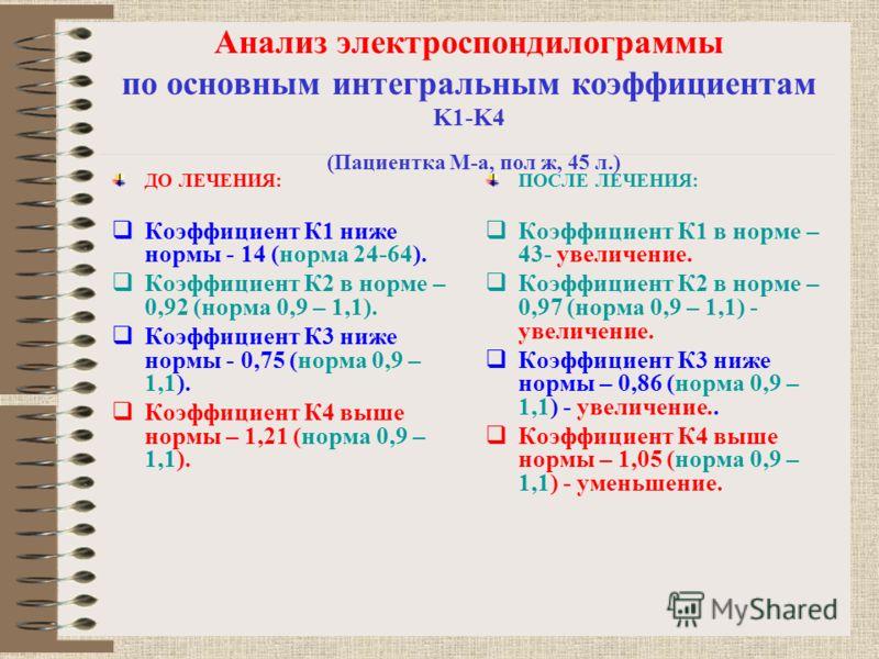 Анализ электроспондилограммы по основным интегральным коэффициентам K1-K4 (Пациентка М-а, пол ж, 45 л.) ДО ЛЕЧЕНИЯ: Коэффициент К1 ниже нормы - 14 (норма 24-64). Коэффициент К2 в норме – 0,92 (норма 0,9 – 1,1). Коэффициент К3 ниже нормы - 0,75 (норма