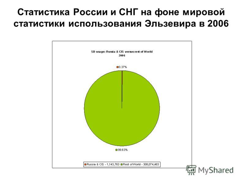Статистика России и СНГ на фоне мировой статистики использования Эльзевира в 2006
