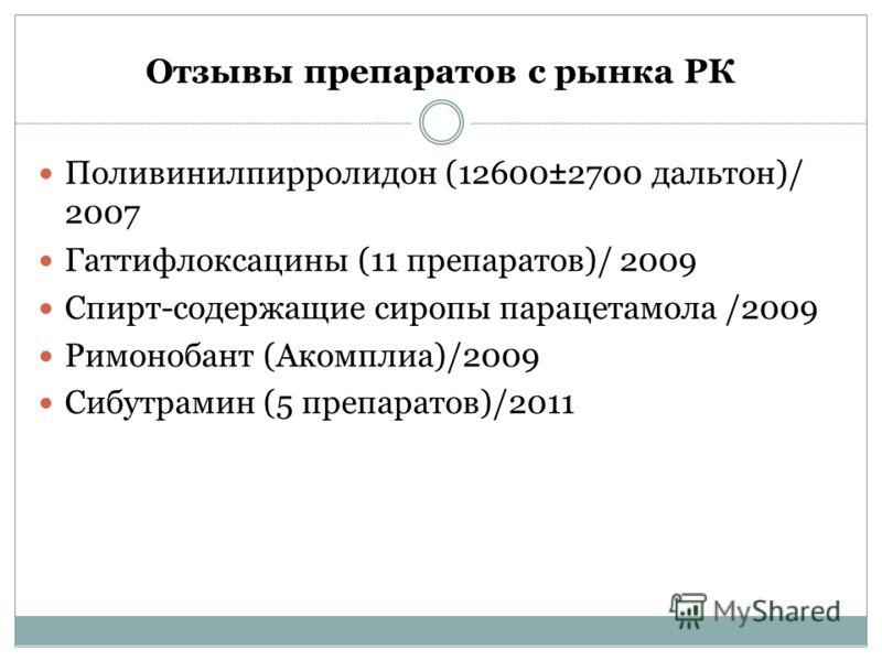 Отзывы препаратов с рынка РК Поливинилпирролидон (12600±2700 дальтон)/ 2007 Гаттифлоксацины (11 препаратов)/ 2009 Спирт-содержащие сиропы парацетамола /2009 Римонобант (Акомплиа)/2009 Сибутрамин (5 препаратов)/2011