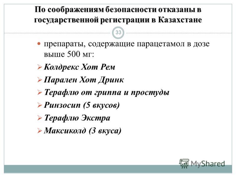 По соображениям безопасности отказаны в государственной регистрации в Казахстане 33 препараты, содержащие парацетамол в дозе выше 500 мг: Колдрекс Хот Рем Парален Хот Дринк Терафлю от гриппа и простуды Ринзосип (5 вкусов) Терафлю Экстра Максиколд (3
