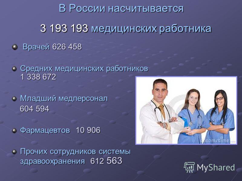 В России насчитывается 3 193 193 медицинских работника Врачей 626 458 Врачей 626 458 Средних медицинских работников 1 338 672 Младший медперсонал 604 594 604 594 Фармацевтов 10 906 Прочих сотрудников системы здравоохранения 612 563
