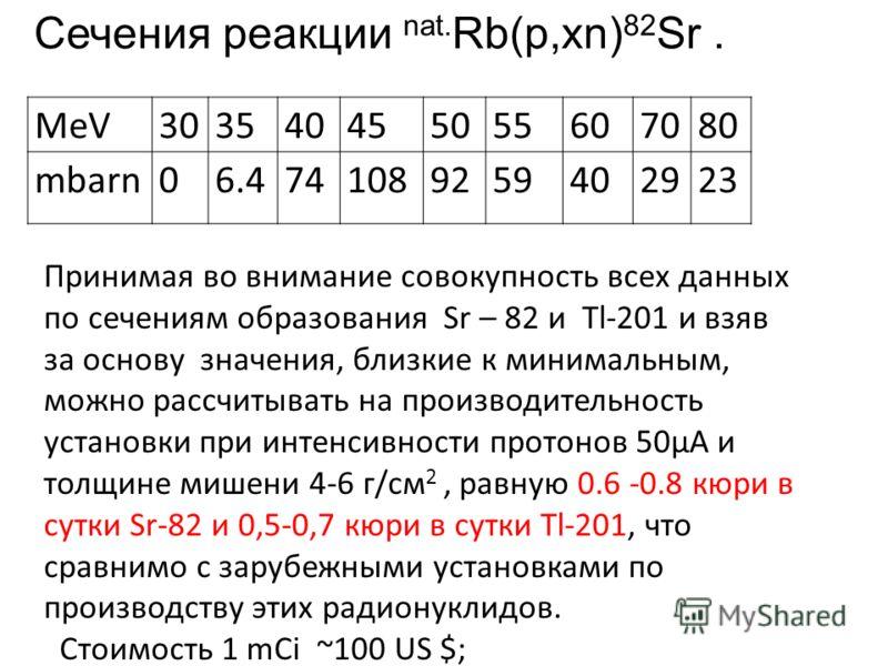 MeV303540455055607080 mbarn06.4741089259402923 Сечения реакции nat. Rb(p,xn) 82 Sr. Принимая во внимание совокупность всех данных по сечениям образования Sr – 82 и Tl-201 и взяв за основу значения, близкие к минимальным, можно рассчитывать на произво