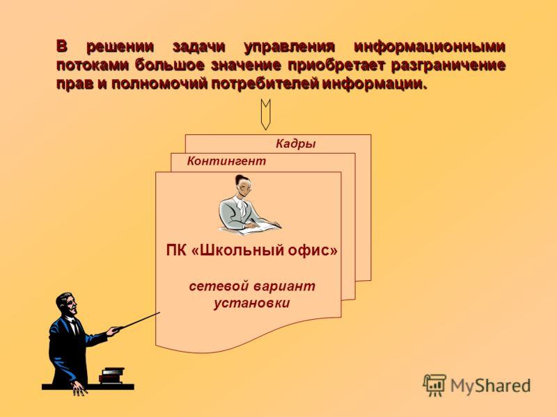 В решении задачи управления информационными потоками большое значение приобретает разграничение прав и полномочий потребителей информации. ПК «Школьный офис» сетевой вариант установки Контингент Кадры