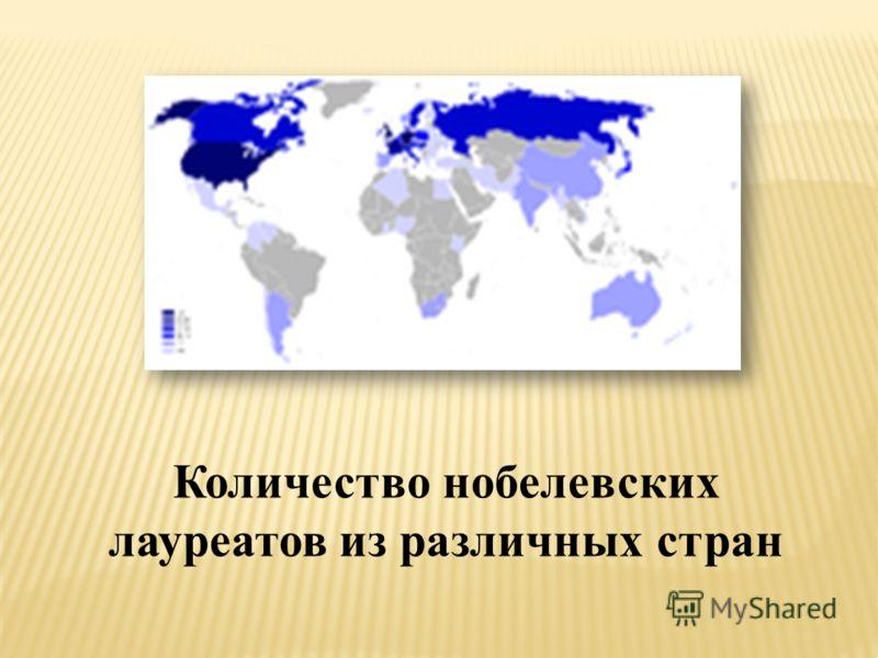 Количество нобелевских лауреатов из различных стран