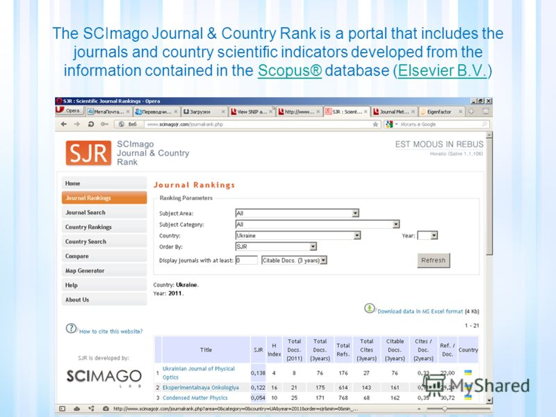 The SCImago Journal & Country Rank is a portal that includes the journals and country scientific indicators developed from the information contained in the Scopus® database (Elsevier B.V.)Scopus®Elsevier B.V.