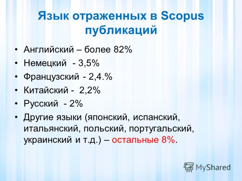 Язык отраженных в Scopus публикаций Английский – более 82% Немецкий - 3,5% Французcкий - 2,4.% Китайский - 2,2% Русский - 2% Другие языки (японский, испанский, итальянский, польский, португальский, украинский и т.д.) – остальные 8%.