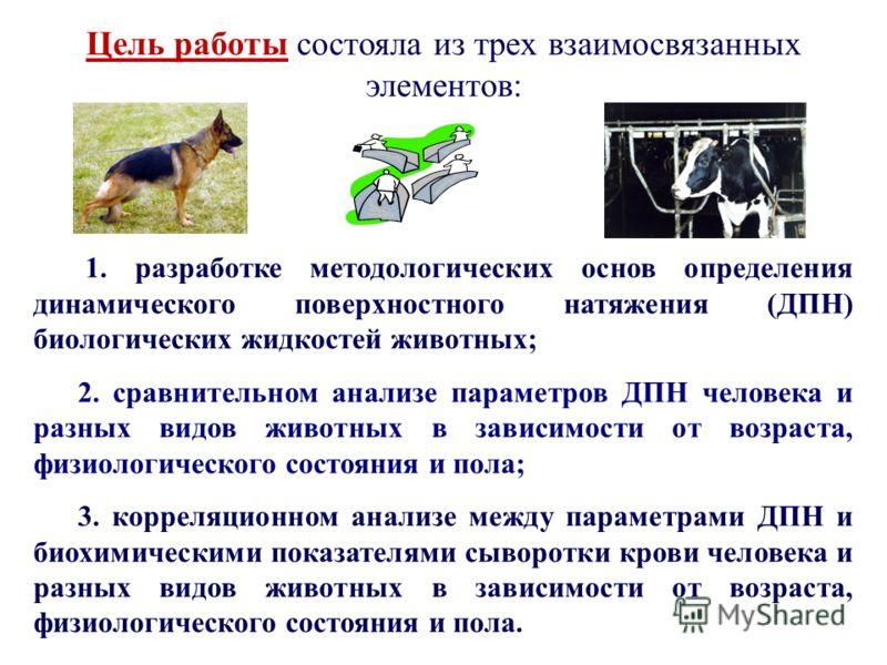 Цель работы состояла из трех взаимосвязанных элементов: 1. разработке методологических основ определения динамического поверхностного натяжения (ДПН) биологических жидкостей животных; 2. сравнительном анализе параметров ДПН человека и разных видов жи