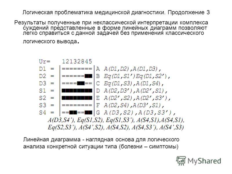 Логическая проблематика медицинской диагностики. Продолжение 3 Результаты полученные при неклассической интерпретации комплекса суждений представленные в форме линейных диаграмм позволяют легко справиться с данной задачей без применения классического