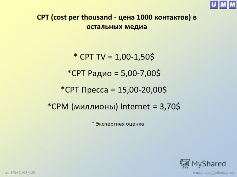 tel: 8(044)5037529 e-mail:umm@adamant.net СРТ (cost per thousand - цена 1000 контактов) в остальных медиа * СРТ TV = 1,00-1,50$ *СРТ Радио = 5,00-7,00$ *СРТ Пресса = 15,00-20,00$ *СРМ (миллионы) Internet = 3,70$ * Экспертная оценка