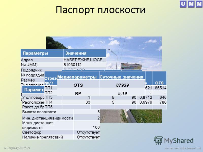 Паспорт плоскости ПараметрыЗначения АдресНАБЕРЕЖНЕ ШОСЕ (UMM)51030112 ПодрядчикBIGBOARD подрядчика4032 Размер3.0x6.0 Тип плоскостищит Подсветка Внешняя собственная подсветка ДинамикаСтатическая ПараметрыЗначения Угол поворота90 РасположениеПП3 Расст.