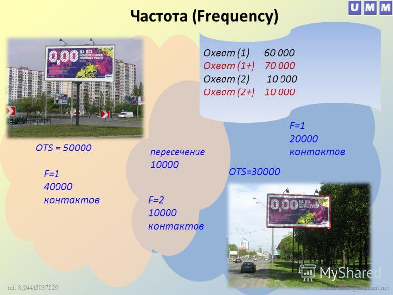 Частота (Frequency) OTS=30000 OTS = 50000 пересечение 10000 Охват (1) 60 000 Охват (1+) 70 000 Охват (2) 10 000 Охват (2+) 10 000 F=1 40000 контактов F=1 20000 контактов F=2 10000 контактов tel: 8(044)5037529 e-mail:umm@adamant.net