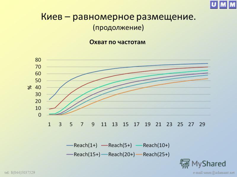 Киев – равномерное размещение. (продолжение) tel: 8(044)5037529 e-mail:umm@adamant.net