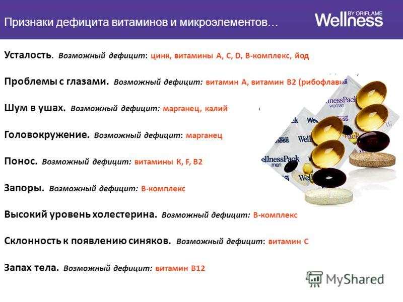 Признаки дефицита витаминов и микроэлементов… Усталость. Возможный дефицит: цинк, витамины А, С, D, В-комплекс, йод Проблемы с глазами. Возможный дефицит: витамин А, витамин В2 (рибофлавин) Шум в ушах. Возможный дефицит: марганец, калий Головокружени