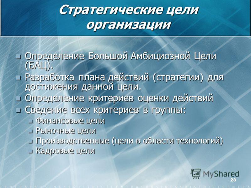 23 Стратегические цели организации Определение Большой Амбициозной Цели (БАЦ). Определение Большой Амбициозной Цели (БАЦ). Разработка плана действий (стратегии) для достижения данной цели. Разработка плана действий (стратегии) для достижения данной ц
