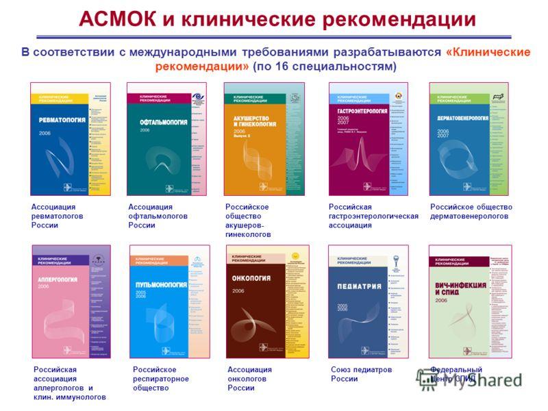 АСМОК и клинические рекомендации В соответствии с международными требованиями разрабатываются «Клинические рекомендации» (по 16 специальностям) Ассоциация офтальмологов России Российское общество акушеров- гинекологов Российское общество дерматовенер