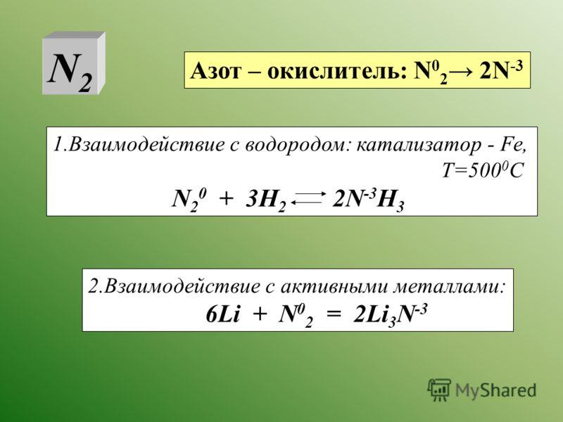 Азот – окислитель: N 0 2 2N -3 1.Взаимодействие с водородом: катализатор - Fe, T=500 0 C N 2 0 + 3H 2 2N -3 H 3 2.Взаимодействие с активными металлами: 6Li + N 0 2 = 2Li 3 N -3 N2N2