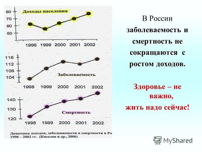 В России заболеваемость и смертность не сокращаются с ростом доходов. Здоровье – не важно, жить надо сейчас!