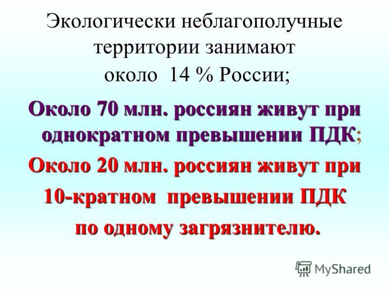 Экологически неблагополучные территории занимают около 14 % России; Около 70 млн. россиян живут при однократном превышении ПДК Около 70 млн. россиян живут при однократном превышении ПДК; Около 20 млн. россиян живут при 10-кратном превышении ПДК по од