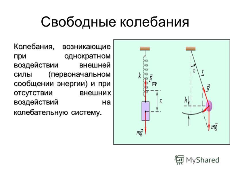 Свободные колебания Колебания, возникающие при однократном воздействии внешней силы (первоначальном сообщении энергии) и при отсутствии внешних воздействий на колебательную систему.