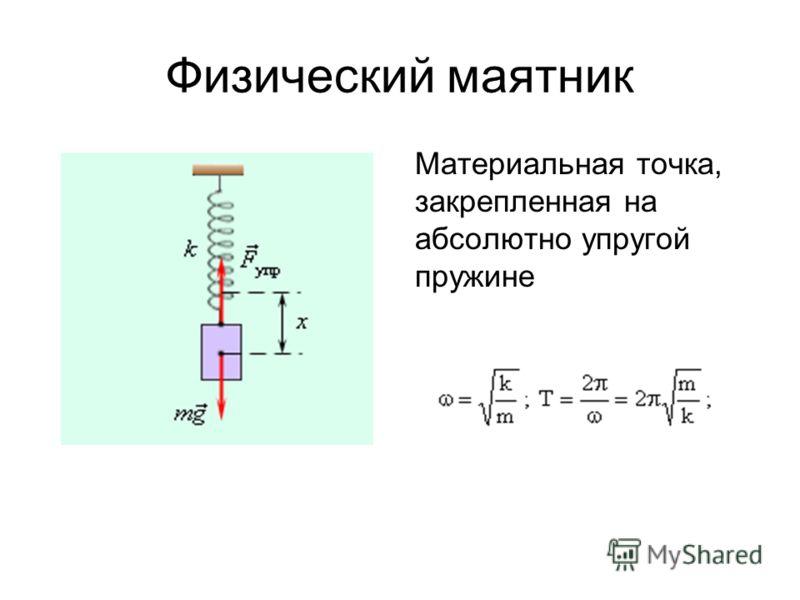 Физический маятник Материальная точка, закрепленная на абсолютно упругой пружине