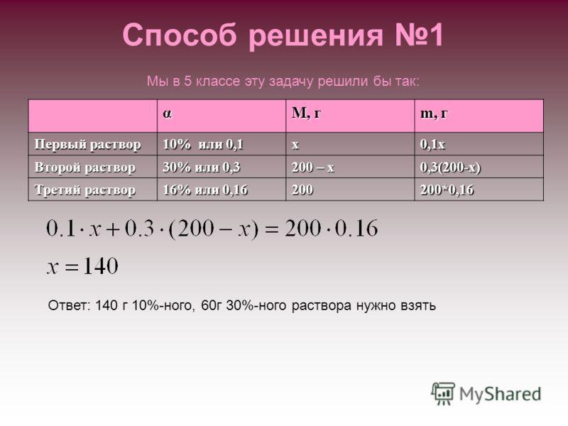 Способ решения 1 Мы в 5 классе эту задачу решили бы так: α М, г m, г Первый раствор 10% или 0,1 х0,1х Второй раствор 30% или 0,3 200 – х 0,3(200-х) Третий раствор 16% или 0,16 200200*0,16 Ответ: 140 г 10%-ного, 60г 30%-ного раствора нужно взять