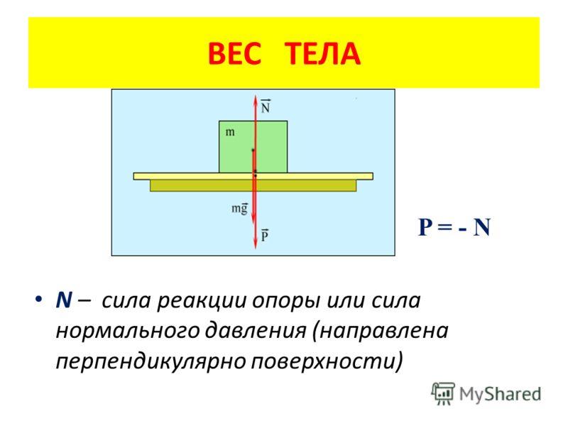 ВЕС ТЕЛА P = - N N – сила реакции опоры или сила нормального давления (направлена перпендикулярно поверхности)