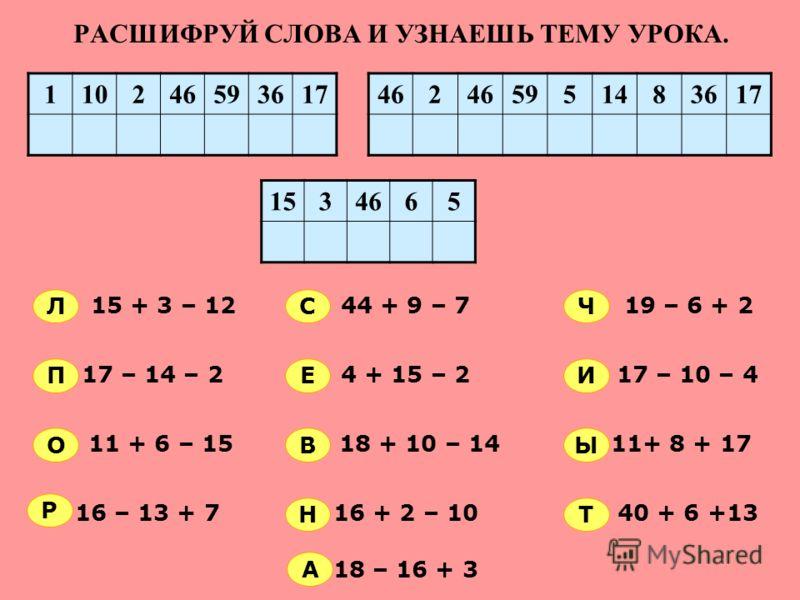 РАСШИФРУЙ СЛОВА И УЗНАЕШЬ ТЕМУ УРОКА. А Т Р П О 110246593617 462 5951483617 1534665 ЛС В Е Ы И Н Ч 15 + 3 – 12 17 – 14 – 2 11 + 6 – 15 16 – 13 + 7 44 + 9 – 7 4 + 15 – 2 18 + 10 – 14 16 + 2 – 10 18 – 16 + 3 19 – 6 + 2 17 – 10 – 4 11+ 8 + 17 40 + 6 +13