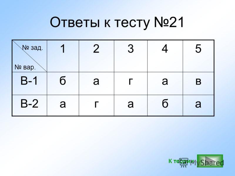 Ответы к тесту 21 зад. вар. 12345 В-1багав В-2агаба К теории