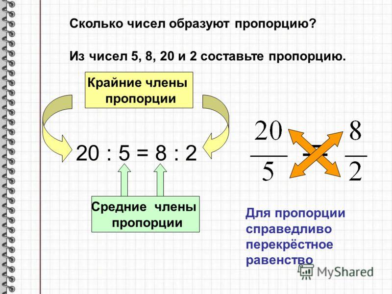 Сколько чисел образуют пропорцию? Из чисел 5, 8, 20 и 2 составьте пропорцию. 20 : 5 = 8 : 2 Крайние члены пропорции Средние члены пропорции Для пропорции справедливо перекрёстное равенство