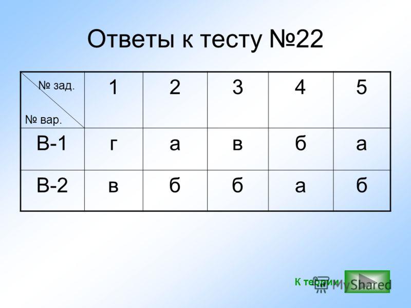Ответы к тесту 22 зад. вар. 12345 В-1гавба В-2вббаб К теории