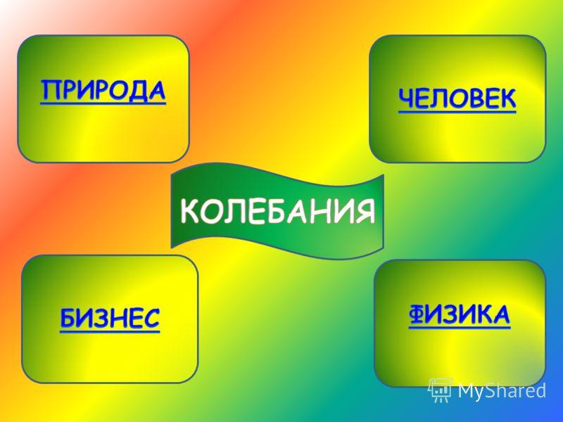 Тема урока: «Механические колебания» Цель урока: повторить и систематизировать знания по теме «Механические колебания».