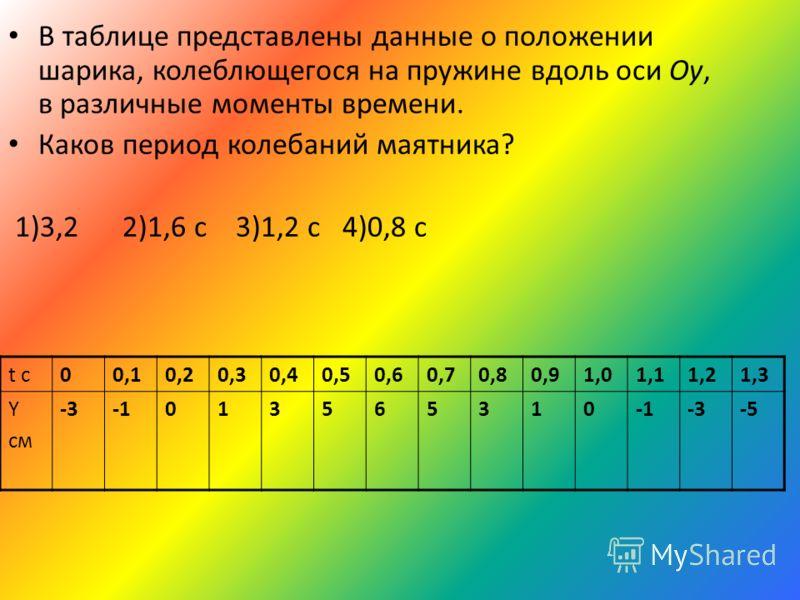 ОТВЕТ 332