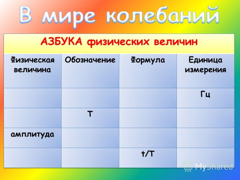 Продолжи формулы. Т = А = Х = Е к = Е р = К = m =