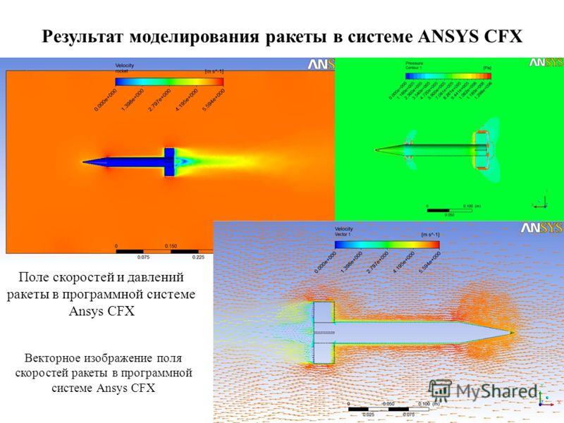 Результат моделирования ракеты в системе ANSYS CFX Поле скоростей и давлений ракеты в программной системе Ansys CFX Векторное изображение поля скоростей ракеты в программной системе Ansys CFX