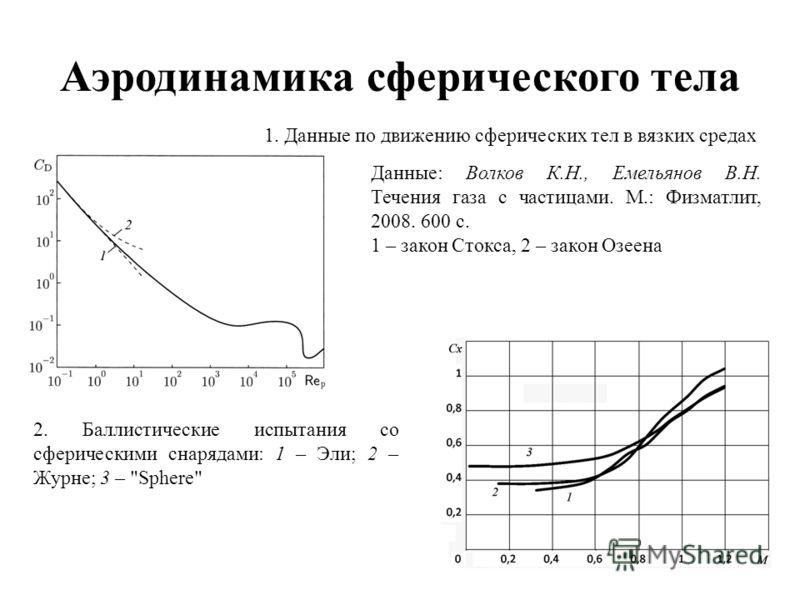 Аэродинамика сферического тела 1. Данные по движению сферических тел в вязких средах Данные: Волков К.Н., Емельянов В.Н. Течения газа с частицами. М.: Физматлит, 2008. 600 с. 1 – закон Стокса, 2 – закон Озеена 2. Баллистические испытания со сферическ