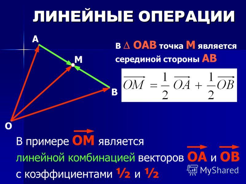 ЛИНЕЙНЫЕ ОПЕРАЦИИ В ОАВ точка М является серединой стороны АВ О А М В В примере ОМ является линейной комбинацией векторов ОА и ОВ с коэффициентами ½ и ½
