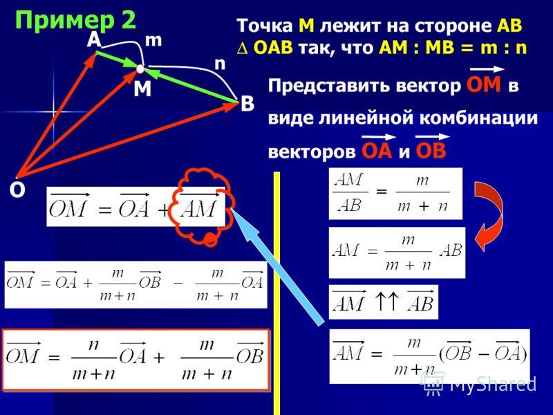 Пример 2 О А М В m n Точка М лежит на стороне АВ ОАВ так, что АМ : МВ = m : n Представить вектор ОМ в виде линейной комбинации векторов ОА и ОВ