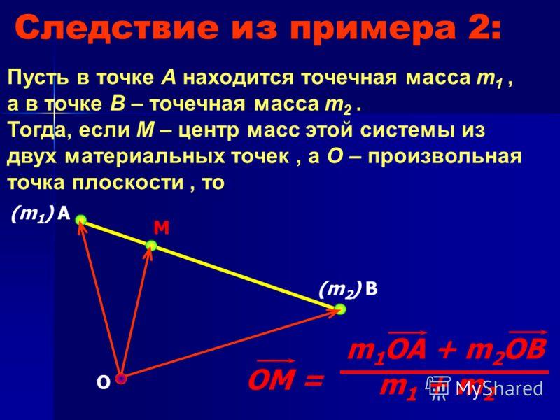 Следствие из примера 2: Пусть в точке А находится точечная масса m 1, а в точке В – точечная масса m 2. Тогда, если М – центр масс этой системы из двух материальных точек, а О – произвольная точка плоскости, то О М (m 1 ) A (m 2 ) B ОМ = m 1 OA + m 2