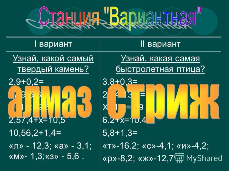 I вариантII вариант Узнай, какой самый твердый камень? 2,9+0,2= 17,9-5,6= Х+1,2=2,5 2,57,4+х=10,5 10,56,2+1,4= «л» - 12,3; «а» - 3,1; «м»- 1,3;«з» - 5,6. Узнай, какая самая быстролетная птица? 3.8+0,3= 29,4-13,2= Х+1,7=9,9 6.2+х=10.4 5,8+1,3= «т»-16.