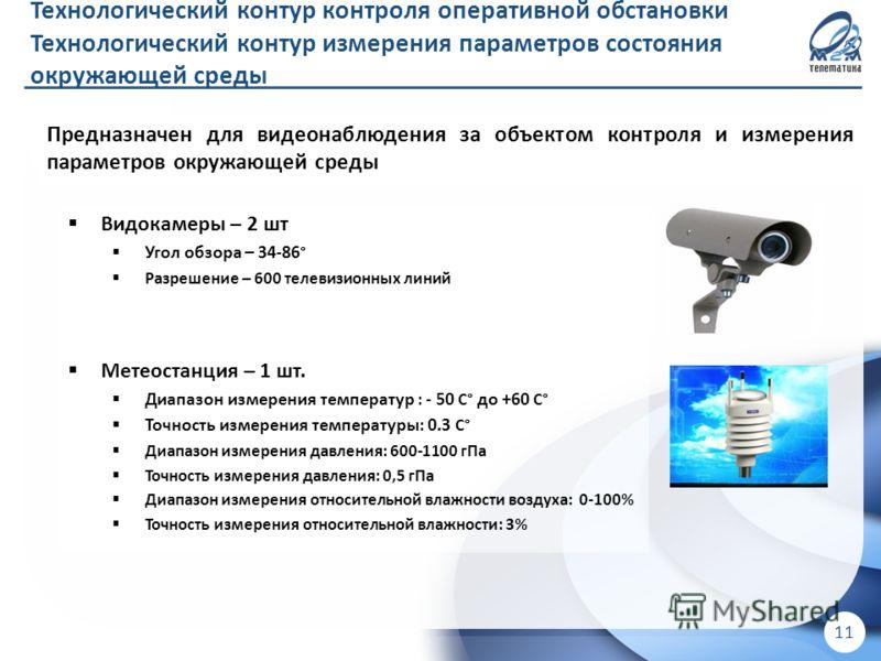 ! Для внутреннего использования в ООО «М2М телематика» ! 11 Технологический контур контроля оперативной обстановки Технологический контур измерения параметров состояния окружающей среды Предназначен для видеонаблюдения за объектом контроля и измерени