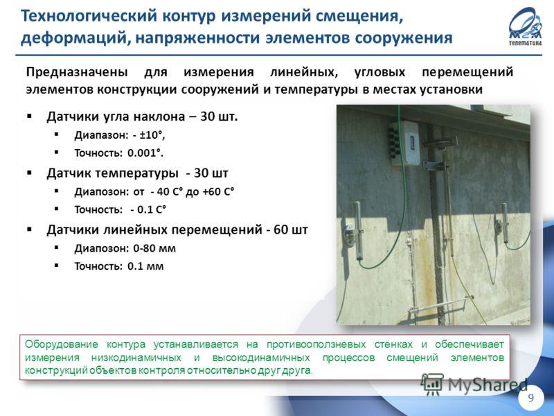 ! Для внутреннего использования в ООО «М2М телематика» ! 9 Технологический контур измерений смещения, деформаций, напряженности элементов сооружения Датчики угла наклона – 30 шт. Диапазон: - ±10°, Точность: 0.001°. Датчик температуры - 30 шт Диапозон