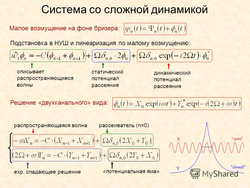 Система со сложной динамикой Малое возмущение на фоне бризера: Подстановка в НУШ и линеаризация по малому возмущению: описывает распространяющиеся волны статический потенциал рассеяния динамический потенциал рассеяния Решение «двухканального» вида: р