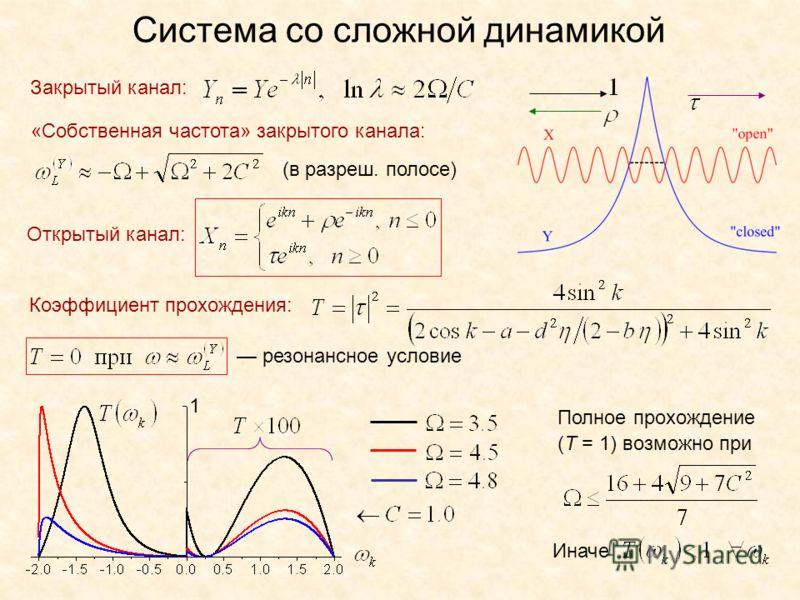 Система со сложной динамикой Закрытый канал: «Собственная частота» закрытого канала: (в разреш. полосе) Открытый канал: Коэффициент прохождения: Полное прохождение (Т = 1) возможно при Иначе 1 резонансное условие