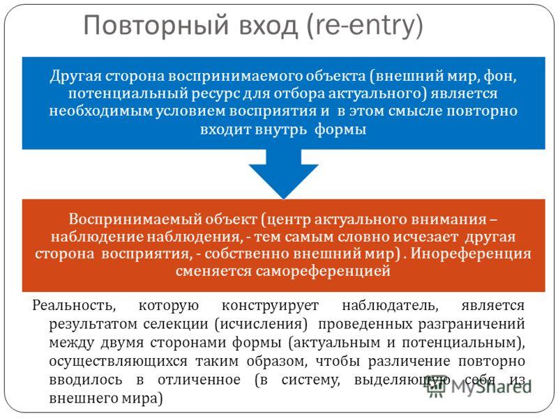 Повторный вход (re-entry) Реальность, которую конструирует наблюдатель, является результатом селекции ( исчисления ) проведенных разграничений между двумя сторонами формы ( актуальным и потенциальным ), осуществляющихся таким образом, чтобы различени