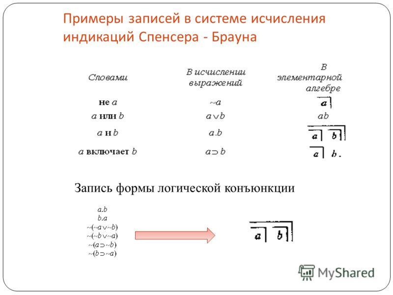 Примеры записей в системе исчисления индикаций Спенсера - Брауна Запись формы логической конъюнкции