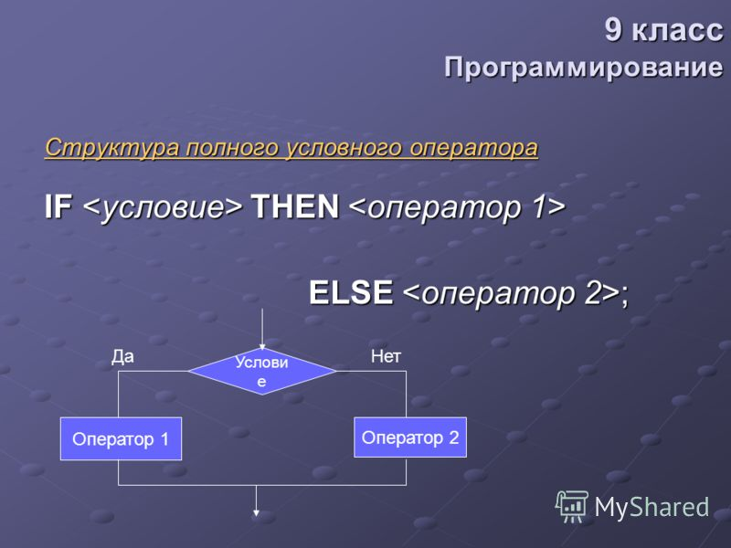 Структура полного условного оператора IF THEN IF THEN ELSE ; ELSE ; 9 класс Программирование Услови е Оператор 1 Оператор 2 ДаНет